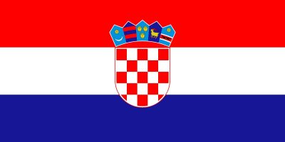 Bankbiljetten Croatia