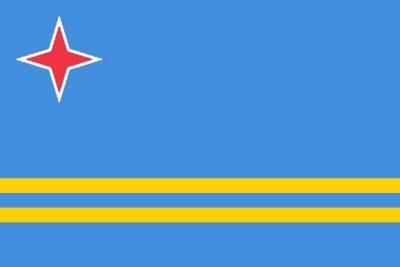 Worldcoins Aruba